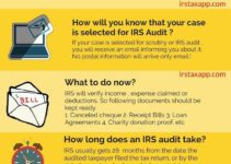 What does Being Audited by the IRS Mean ?
